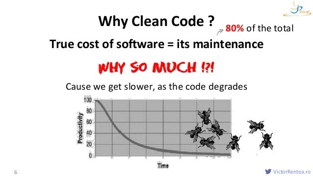 VictorRentea.ro True cost of software = its maintenance Why so much !?! Cause we get slower, as the code degrades Introduc...