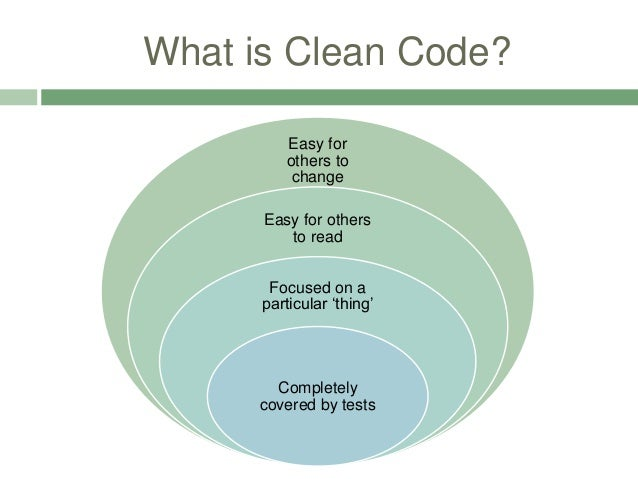 Why Clean Code needed Software Development