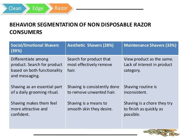 "clean edge razor case essay 2013-10-29 clean edge razor case analysis 1 the non disposable razor market the non disposable razor market can be segmented by 2 ways firstly it can be segmented into traditional price/quality segments of ""super premium."