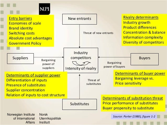 case 7 value chains where when and Strategytools website - download as powerpoint presentation (ppt), pdf file (pdf), text file (txt) or view presentation slides online.