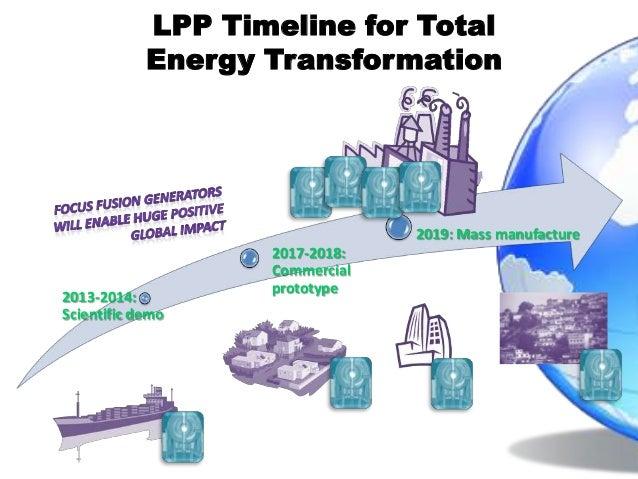 The LPP Team Eric J Lerner – CEO, Plasma Physicist Robert Fitzgerald – CFO, Legal Derek Shannon – Business Dev & Lab Manag...