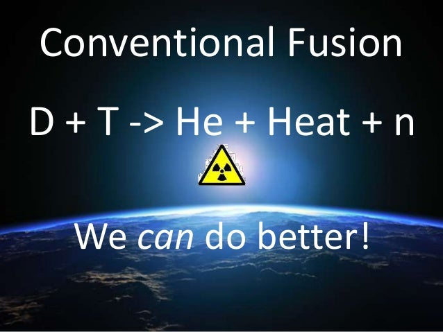 Aneutronic Fusion p + B11 -> 3He + Energy and nothing else 