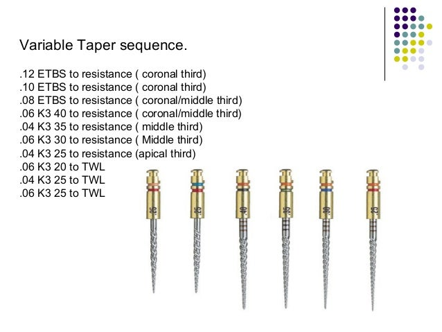 Cleaning And Shaping Using Rotary Endodontic Instruments