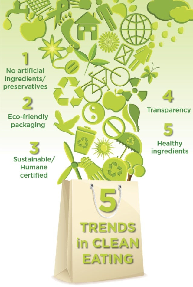 No artificial T « ingredients/  preservatives D  2 V.    v 4  Eco-friendly packaging 5 Health 3 ingredie Sustainable] Huma...
