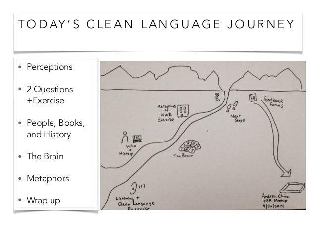 Intro to Clean Language - Workshop Slides at IIBA Business Analysts Meetup Slide 2
