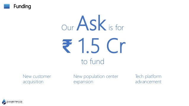 Funding Our Askis for ₹ 1.5 Cr to fund New customer acquisition New population center expansion Tech platform advancement