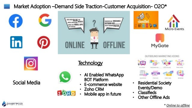 Market Adoption –Demand Side Traction-Customer Acquisition- O2O* • Residential Society Events/Demo • Classifieds • Other O...