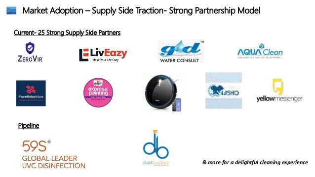 Market Adoption – Supply Side Traction- Strong Partnership Model Current- 25 Strong Supply Side Partners Pipeline & more f...