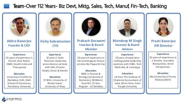 Team Abhra Banerjee Founder & CEO Experience 25 years of experience in DULUX, Akzo Nobel, O&M, Havells India and Times gro...