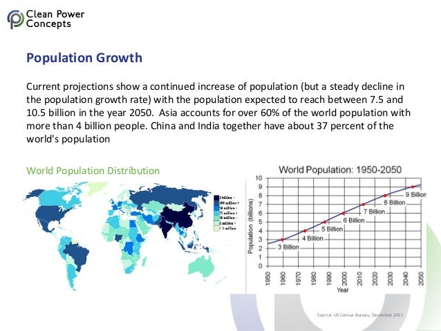 Population Growth Current projections show a continued increase of population (but a steady decline in the population grow...