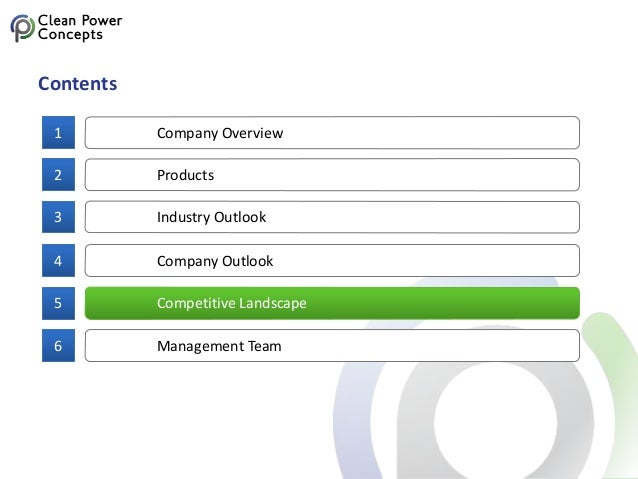 Company Overview1 Contents 2 3 Company Outlook4 Competitive Landscape5 Management Team6 Products Industry Outlook