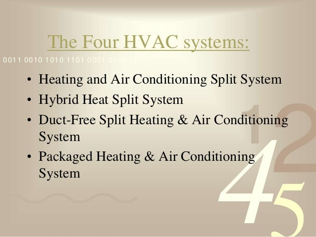 Clean Room Hvac Systems Manufacturers In Chennai Bangalore