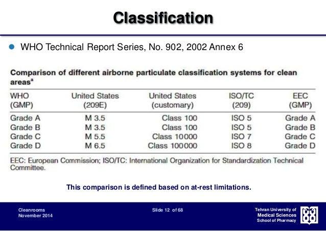 902, 2002 Annex 6; 12. Part 55
