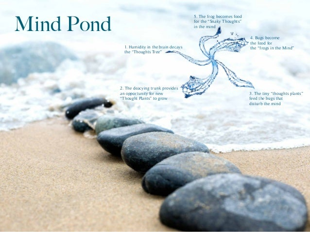"""Mind Pond 1. Humidity in the brain decays the """"Thoughts Tree"""" 2. The deacying trunk provides an opportunity for new """"Thoug..."""