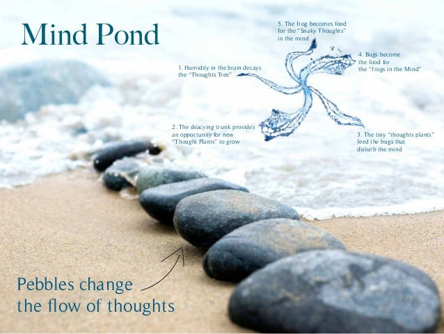 "Mind Pond 1. Humidity in the brain decays the ""Thoughts Tree"" 2. The deacying trunk provides an opportunity for new ""Thoug..."