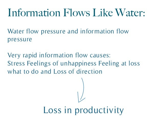 Information Flows Like Water: Water flow pressure and information flow pressure Very rapid information flow causes: Stress...