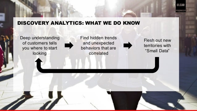 36  Deep understanding  of customers tells  you where to start  looking  Find hidden trends  and unexpected  behaviors tha...