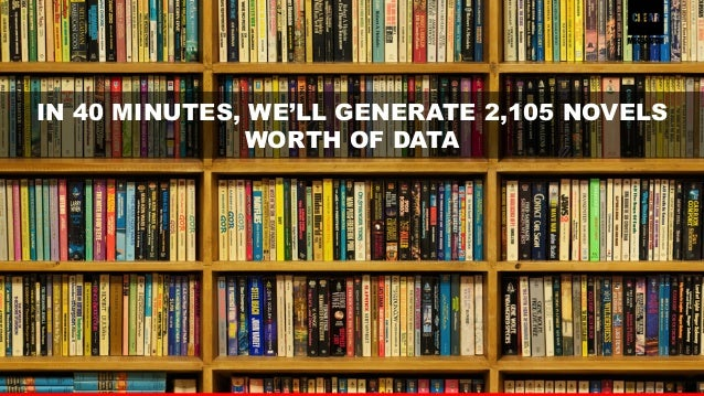 7  IN 40 MINUTES, WE'LL GENERATE 2,105 NOVELS  WORTH OF DATA