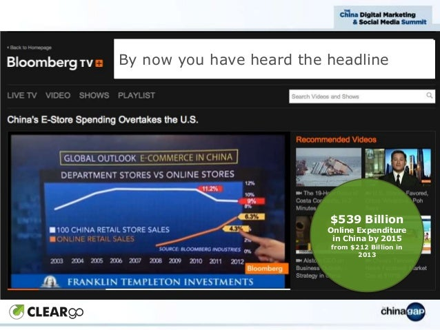 China Market Entry through eCommerce Slide 2
