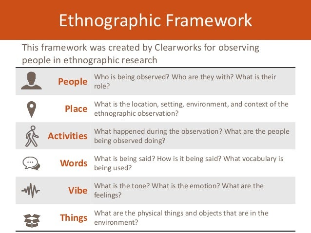 ethnographic observation examples Ethical challenges in participant observation: a reflection on ethnographic fieldwork abstract in this essay i reflect on the ethical challenges of ethnographic.