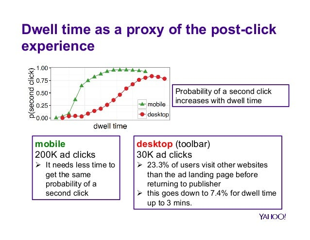 Evaluating the search experience: from Retrieval