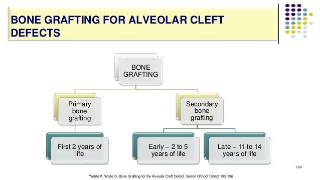 104 BONE GRAFTING FOR ALVEOLAR CLEFT DEFECTS BONE GRAFTING Primary bone grafting First 2 years of life Secondary bone graf...