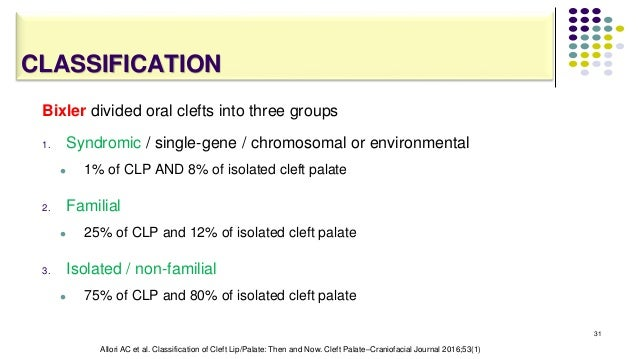 CLASSIFICATION Bixler divided oral clefts into three groups 1. Syndromic / single-gene / chromosomal or environmental  1%...