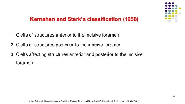 Kernahan and Stark's classification (1958) 1. Clefts of structures anterior to the incisive foramen 2. Clefts of structure...