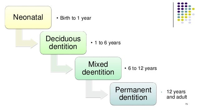 Neonatal • Birth to 1 year Deciduous dentition • 1 to 6 years Mixed deentition • 6 to 12 years Permanent dentition 75 • 12...