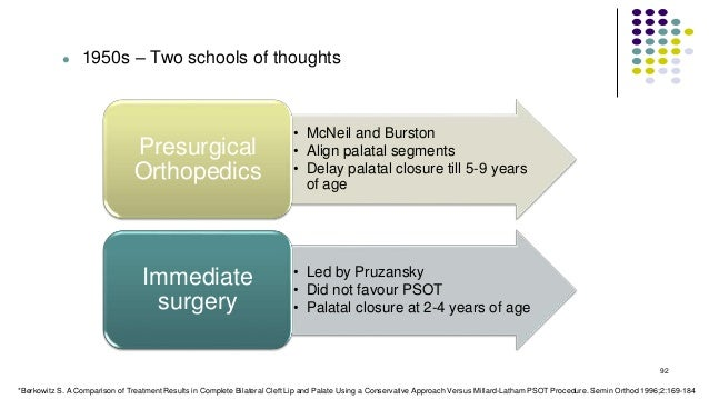  1950s – Two schools of thoughts 92 • McNeil and Burston • Align palatal segments • Delay palatal closure till 5-9 years ...