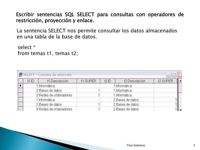 Escribir sentencias SQL SELECT para consultas con operadores de restricción, proyección y enlace. La sentencia SELECT nos ...