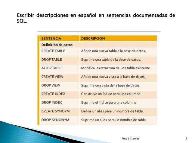 Escribir descripciones en español en sentencias documentadas de SQL.  7mo Sistemas  6