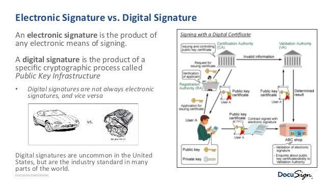 Image Result For Digital Signature Vs Electronic Signature