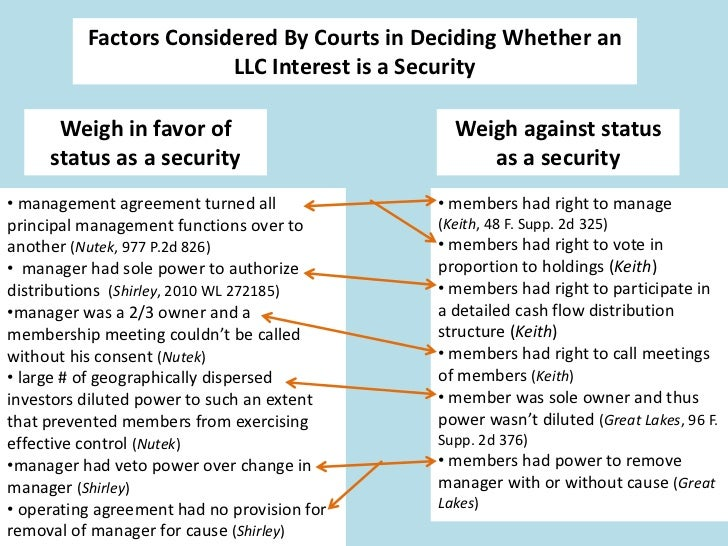 Factors Considered By Courts in Deciding Whether an                        LLC Interest is a Security      Weigh in favor ...