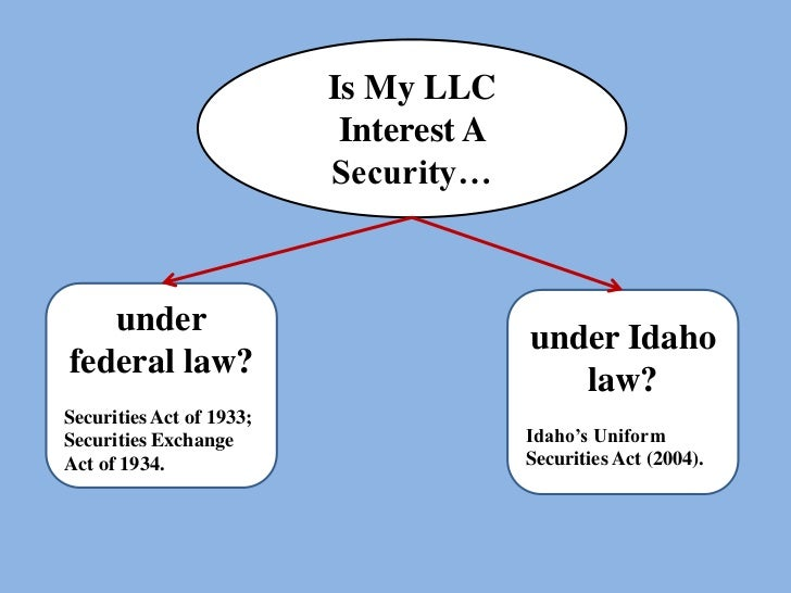 Is My LLC                           Interest A                          Security…   under                                 ...