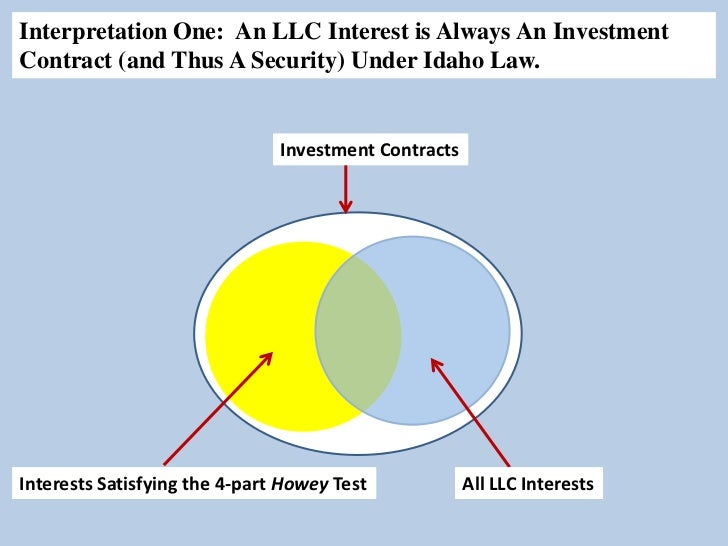 Interpretation One: An LLC Interest is Always An InvestmentContract (and Thus A Security) Under Idaho Law.                ...