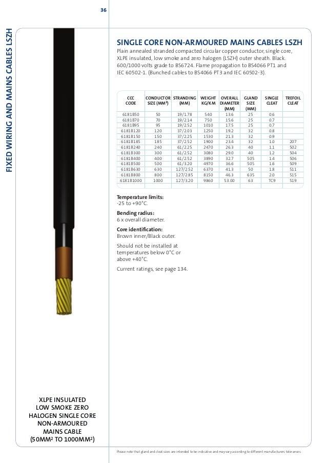 Cleveland cable marine offshore railway instrumentation contro 36 38screenedfixedwiringandmainscablestobs8436plain greentooth Gallery