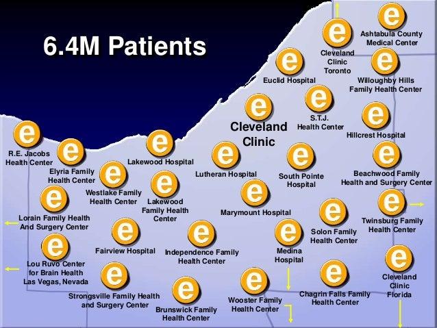 Mhealth Israel Cleveland Clinic Innovaiton Tom Sudow June 2015