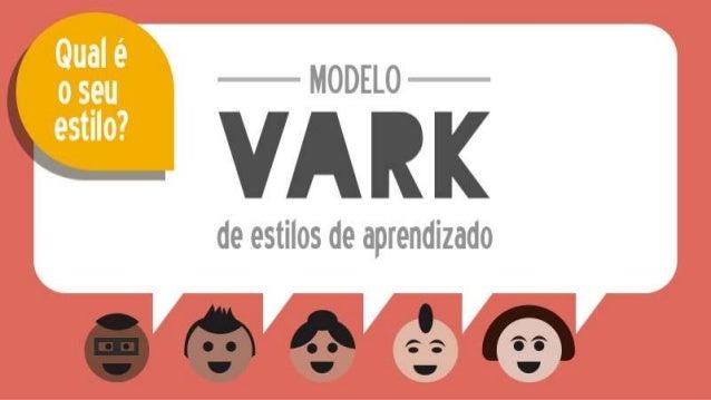 Modelo VARK de estilo de aprendizado