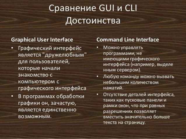 command line interface essay Command-line interface languages programming help at assignmenthelp essay writing command-line interface (cli) is also known as command-line user interface.