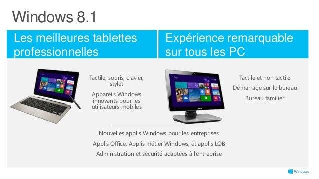 Windows 8.1 : Accès controlé  Permet d'utiliser une seule appli du Windows Store sur l'appareil L'utilisateur profite uniq...