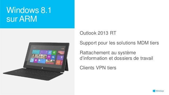 Mobilité: Productif et connecté  Travaillez de n'importe où sur n'importe quel appareil Windows  INTERNET  RESEAU D'ENTREP...