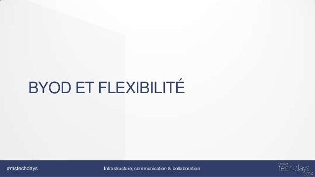 Administrer les appareils Windows Gouvernanc Contrôle e complet Exchange Administration des appareils mobiles Administrati...