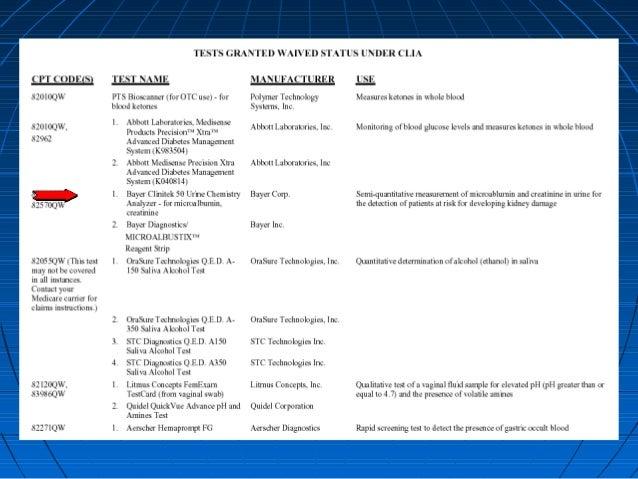 Clia final regulations