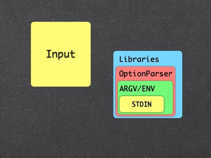 Input   Libraries        OptionParser        ARGV/ENV          STDIN