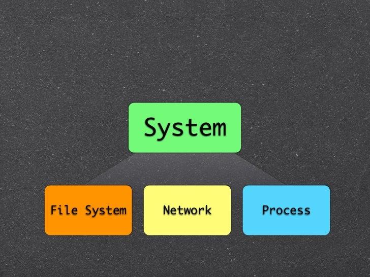 Streams & Signals