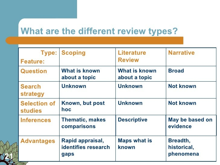 Cochrane literature review