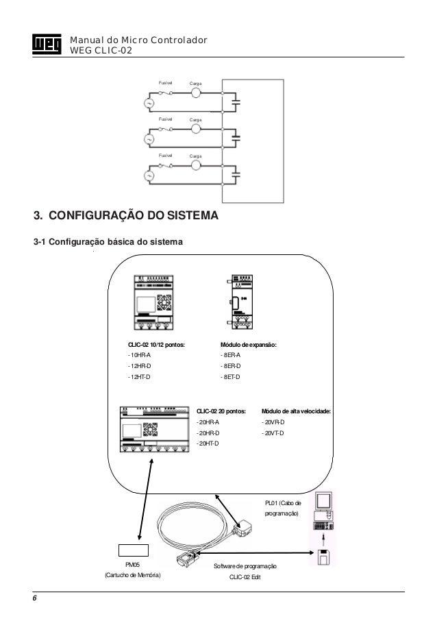 ecebc4989c6 ... 7. Manual do Micro Controlador WEG CLIC-02 ...