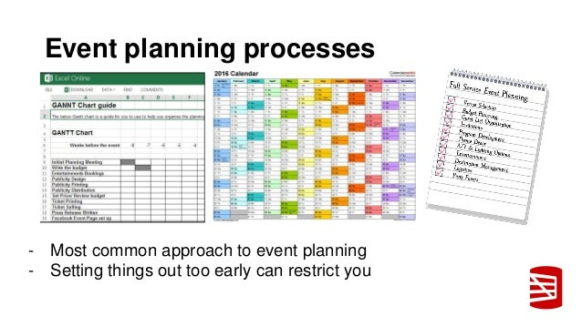 An Agile Approach To Event Planning