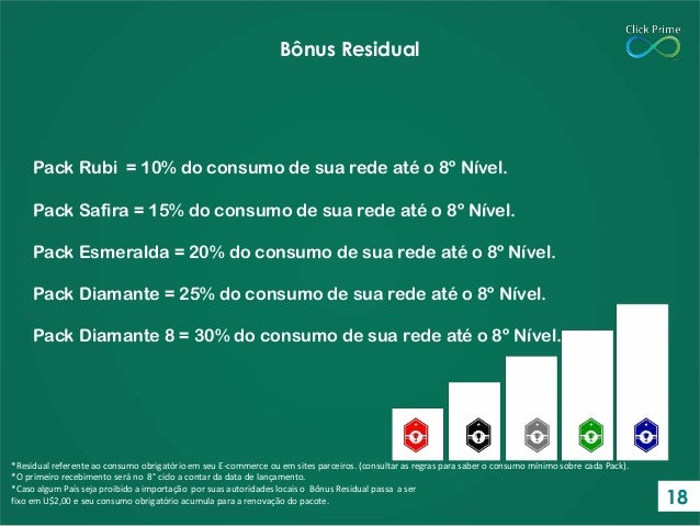 Pack Rubi = 10% do consumo de sua rede até o 8º Nível. Pack Safira = 15% do consumo de sua rede até o 8º Nível. Pack Esmer...